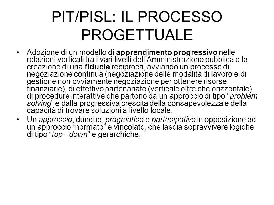 PIT/PISL: IL PROCESSO PROGETTUALE Adozione di un modello di apprendimento progressivo nelle relazioni verticali tra i vari livelli dellAmministrazione