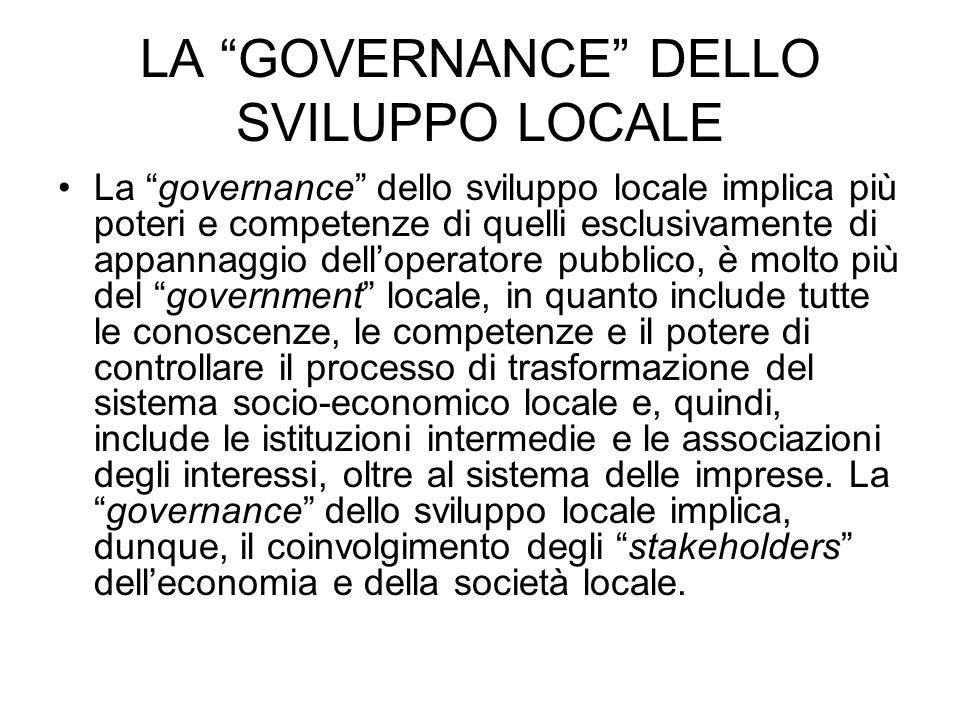 LA GOVERNANCE DELLO SVILUPPO LOCALE La governance dello sviluppo locale implica più poteri e competenze di quelli esclusivamente di appannaggio dellop