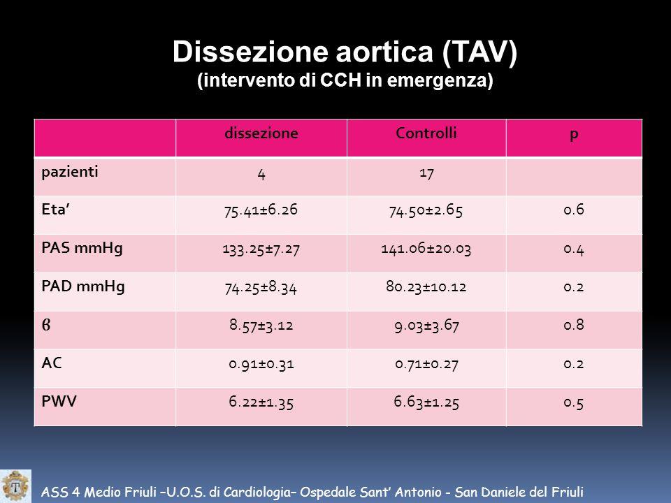 ASS 4 Medio Friuli –U.O.S. di Cardiologia– Ospedale Sant Antonio - San Daniele del Friuli Dissezione aortica (TAV) (intervento di CCH in emergenza) di
