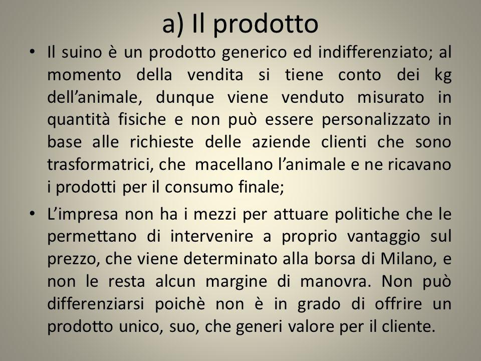 a) Il prodotto Il suino è un prodotto generico ed indifferenziato; al momento della vendita si tiene conto dei kg dellanimale, dunque viene venduto mi