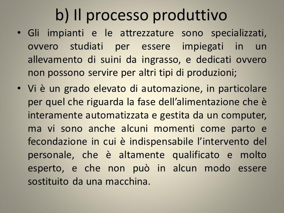 b) Il processo produttivo Gli impianti e le attrezzature sono specializzati, ovvero studiati per essere impiegati in un allevamento di suini da ingras