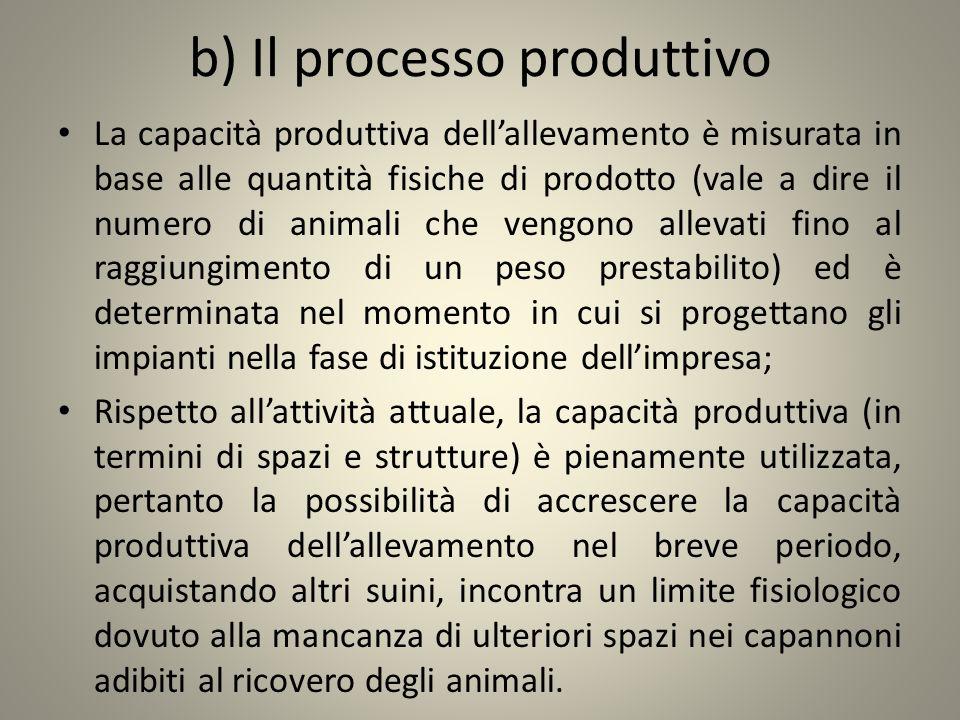 b) Il processo produttivo La capacità produttiva dellallevamento è misurata in base alle quantità fisiche di prodotto (vale a dire il numero di animal