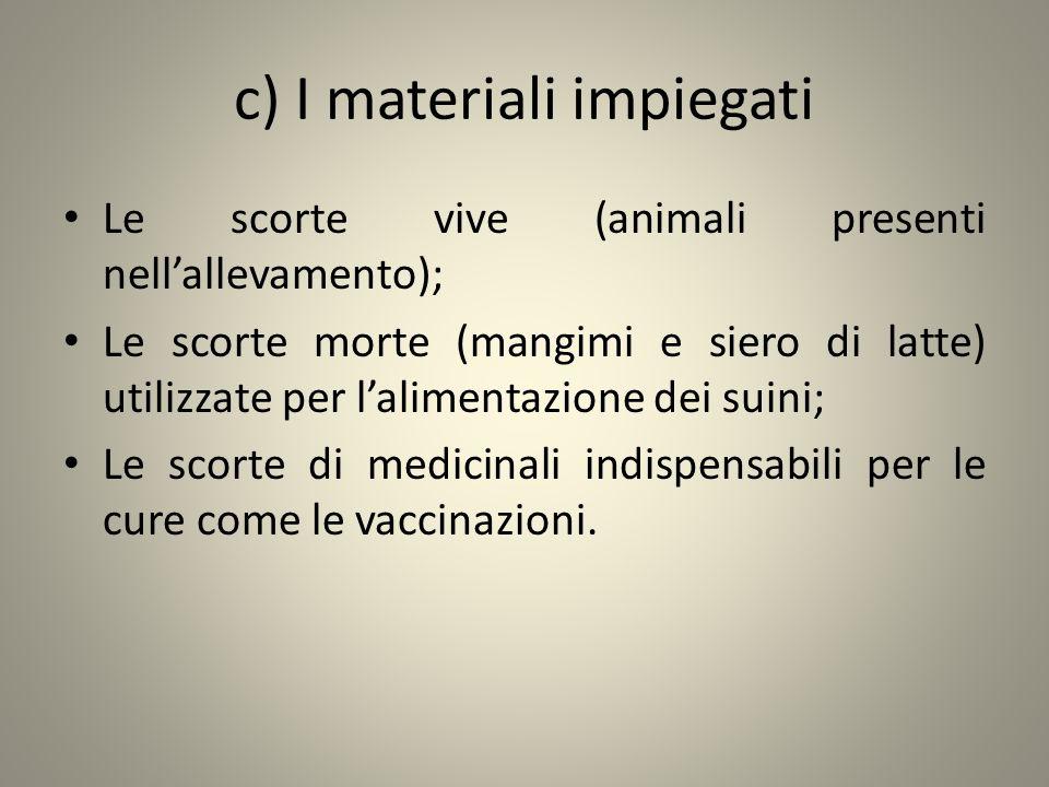 c) I materiali impiegati Le scorte vive (animali presenti nellallevamento); Le scorte morte (mangimi e siero di latte) utilizzate per lalimentazione d
