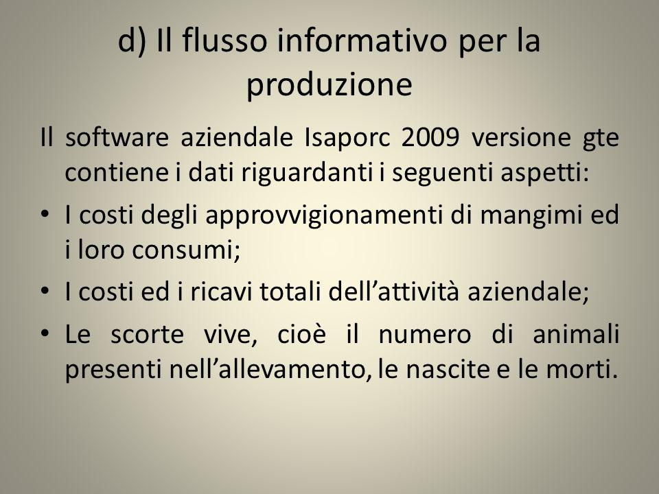 d) Il flusso informativo per la produzione Il software aziendale Isaporc 2009 versione gte contiene i dati riguardanti i seguenti aspetti: I costi deg