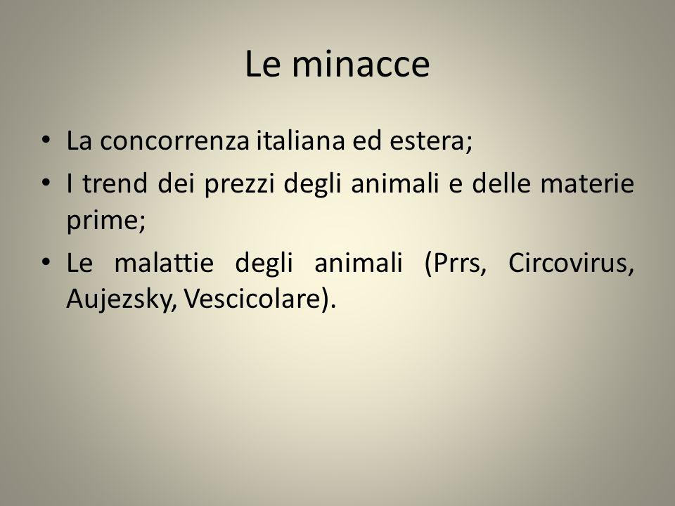 Le minacce La concorrenza italiana ed estera; I trend dei prezzi degli animali e delle materie prime; Le malattie degli animali (Prrs, Circovirus, Auj