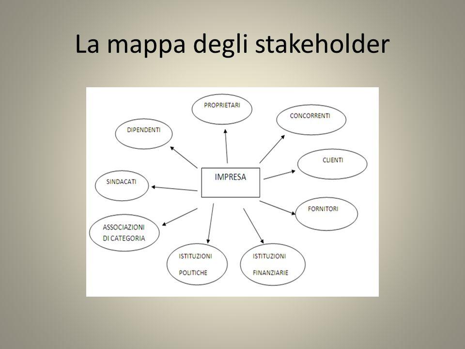 La mappa degli stakeholder