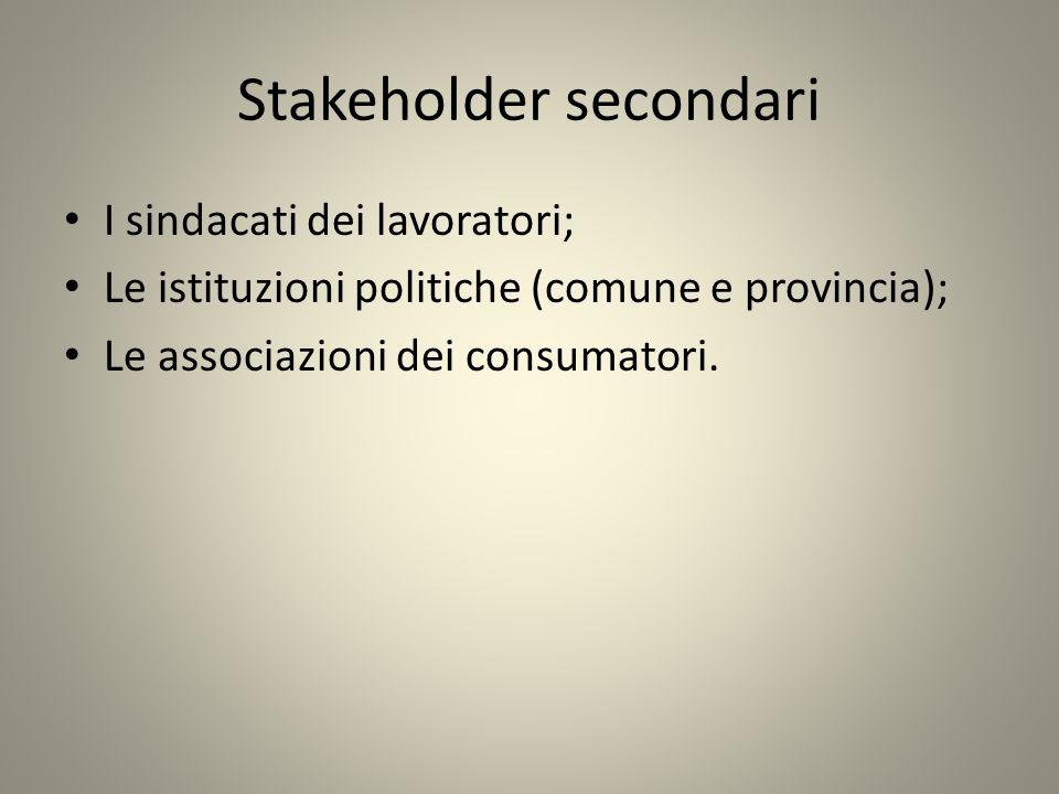 Stakeholder secondari I sindacati dei lavoratori; Le istituzioni politiche (comune e provincia); Le associazioni dei consumatori.