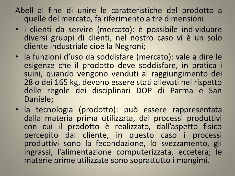 Abell al fine di unire le caratteristiche del prodotto a quelle del mercato, fa riferimento a tre dimensioni: i clienti da servire (mercato): è possib