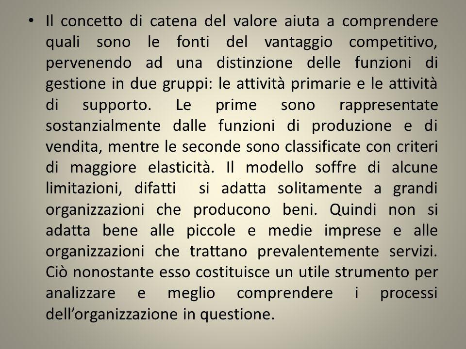 Il concetto di catena del valore aiuta a comprendere quali sono le fonti del vantaggio competitivo, pervenendo ad una distinzione delle funzioni di ge