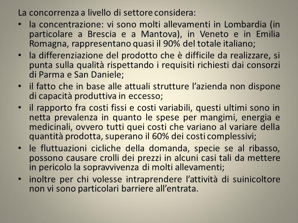 La concorrenza a livello di settore considera: la concentrazione: vi sono molti allevamenti in Lombardia (in particolare a Brescia e a Mantova), in Ve