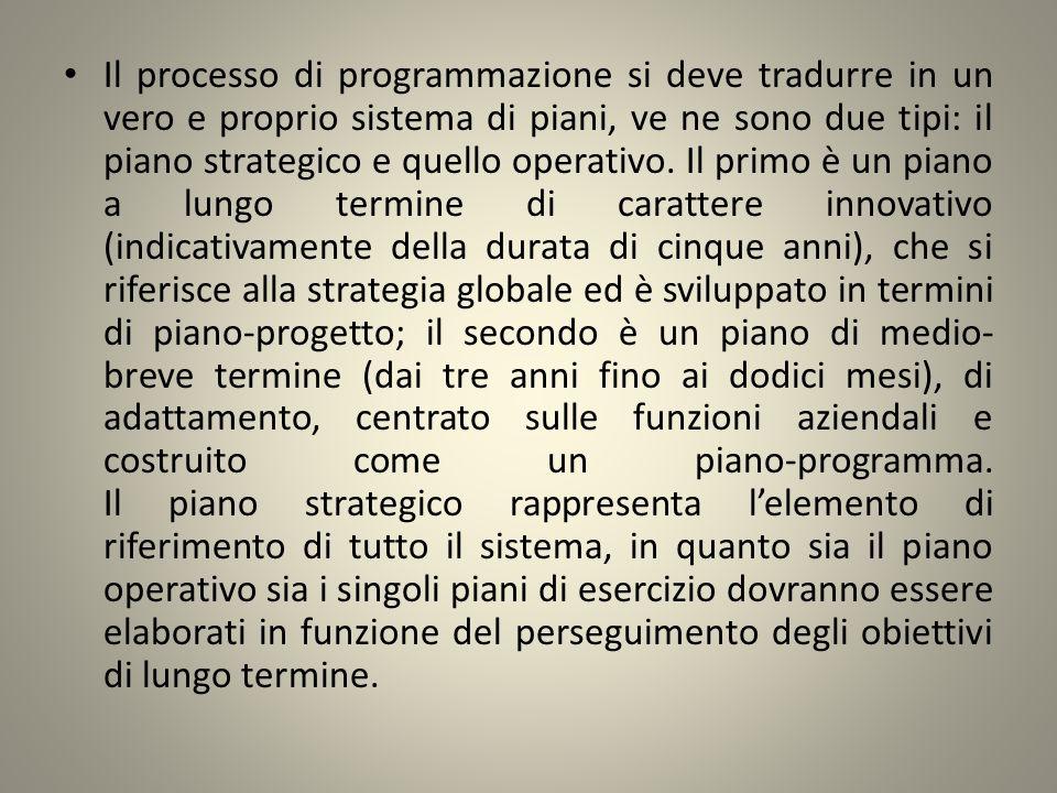 Il processo di programmazione si deve tradurre in un vero e proprio sistema di piani, ve ne sono due tipi: il piano strategico e quello operativo. Il