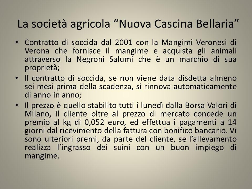 La società agricola Nuova Cascina Bellaria Contratto di soccida dal 2001 con la Mangimi Veronesi di Verona che fornisce il mangime e acquista gli anim