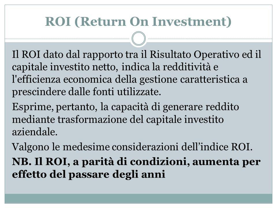 ROI (Return On Investment) Il ROI dato dal rapporto tra il Risultato Operativo ed il capitale investito netto, indica la redditività e l'efficienza ec
