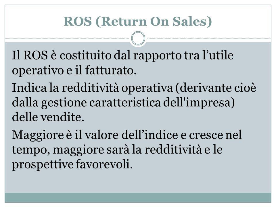 ROS (Return On Sales) Il ROS è costituito dal rapporto tra lutile operativo e il fatturato. Indica la redditività operativa (derivante cioè dalla gest