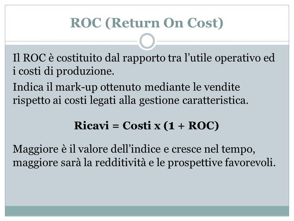 ROC (Return On Cost) Il ROC è costituito dal rapporto tra lutile operativo ed i costi di produzione. Indica il mark-up ottenuto mediante le vendite ri