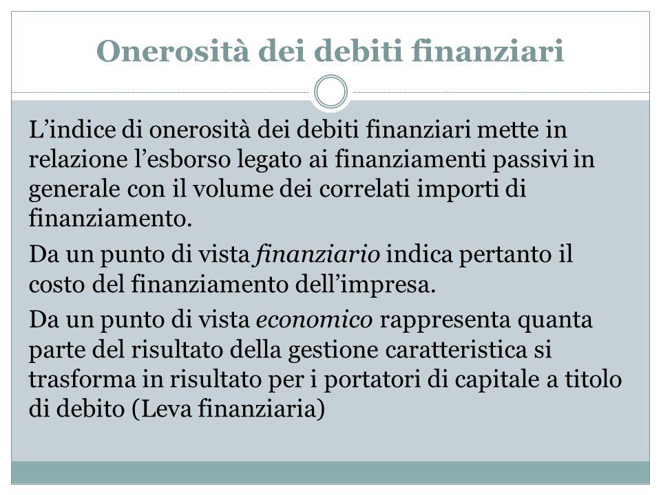 Onerosità dei debiti finanziari Lindice di onerosità dei debiti finanziari mette in relazione lesborso legato ai finanziamenti passivi in generale con