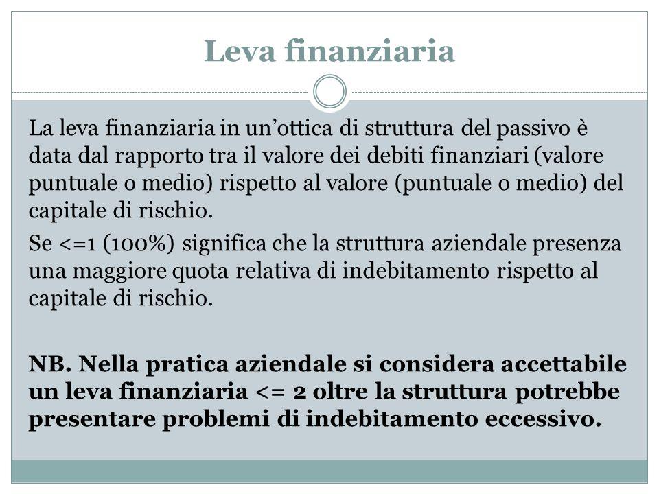 Leva finanziaria La leva finanziaria in unottica di struttura del passivo è data dal rapporto tra il valore dei debiti finanziari (valore puntuale o m
