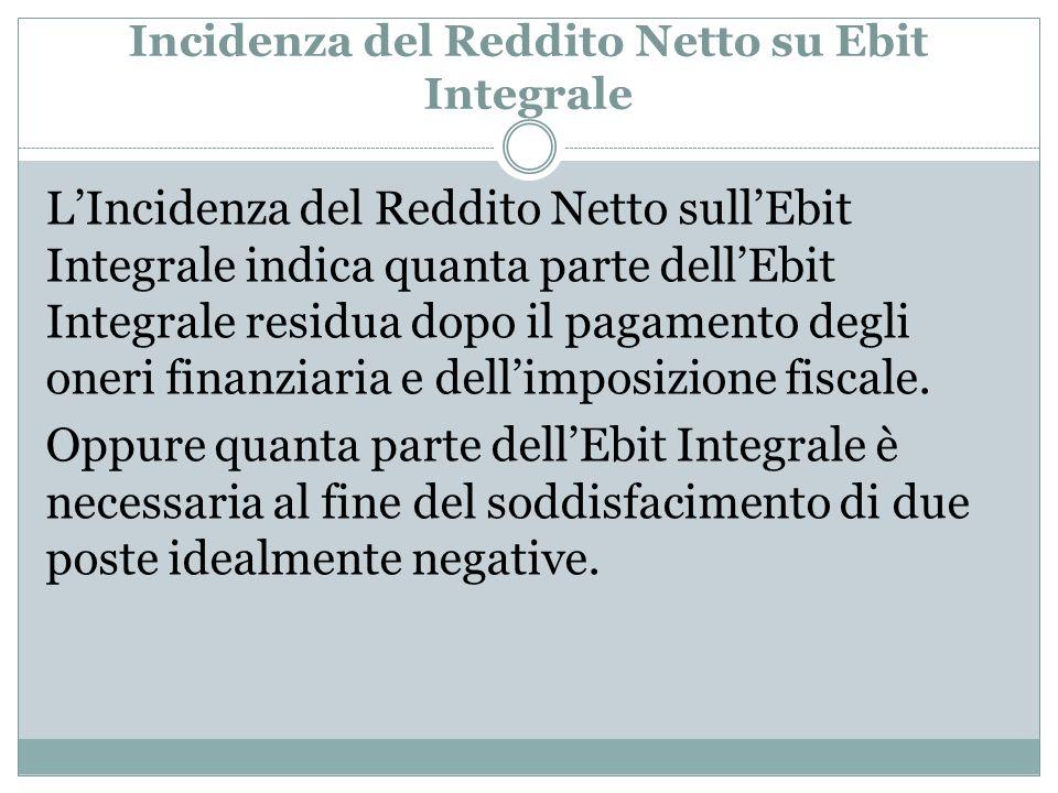 Incidenza del Reddito Netto su Ebit Integrale LIncidenza del Reddito Netto sullEbit Integrale indica quanta parte dellEbit Integrale residua dopo il p