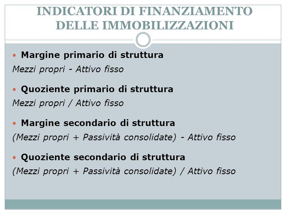 INDICATORI DI FINANZIAMENTO DELLE IMMOBILIZZAZIONI Margine primario di struttura Mezzi propri - Attivo fisso Quoziente primario di struttura Mezzi pro