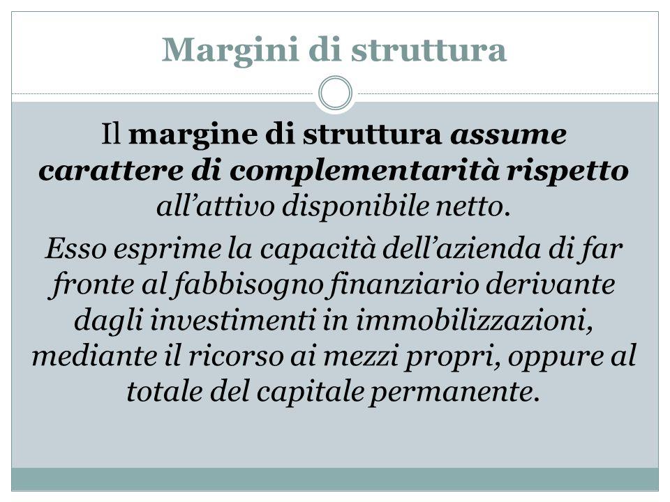 Margini di struttura Il margine di struttura assume carattere di complementarità rispetto allattivo disponibile netto. Esso esprime la capacità dellaz