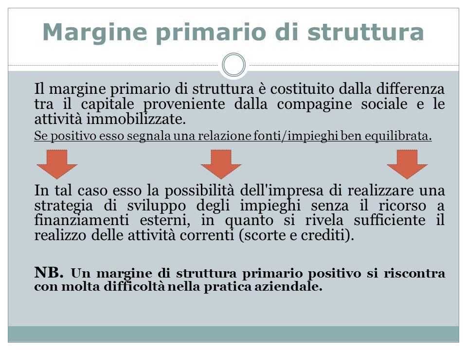 Margine primario di struttura Il margine primario di struttura è costituito dalla differenza tra il capitale proveniente dalla compagine sociale e le