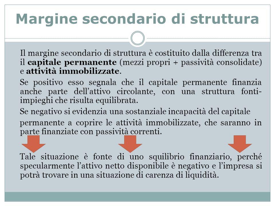 Margine secondario di struttura Il margine secondario di struttura è costituito dalla differenza tra il capitale permanente (mezzi propri + passività