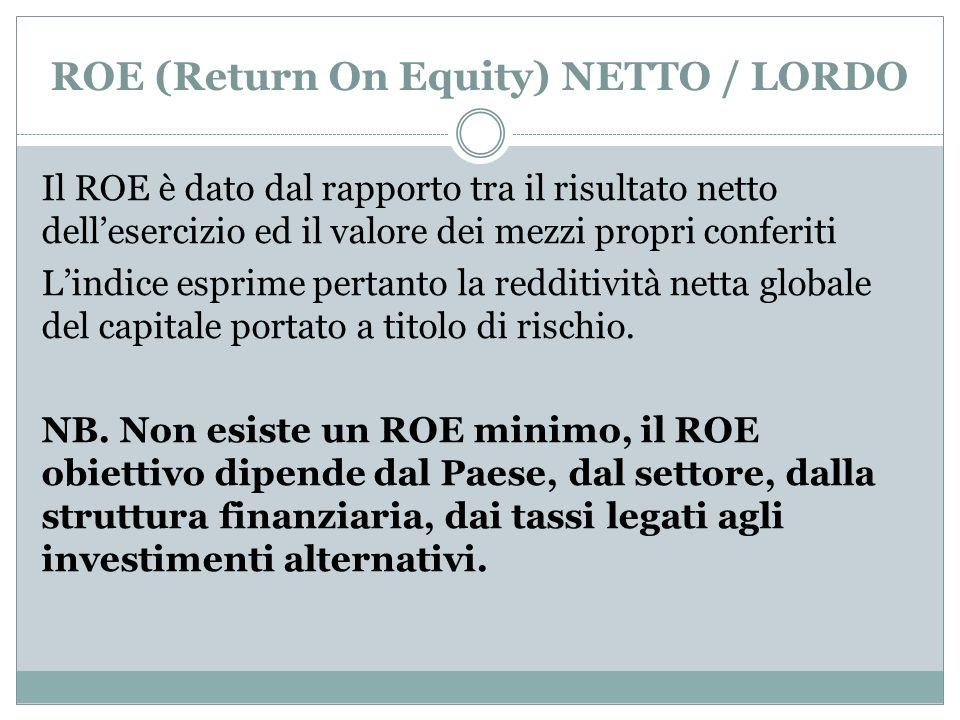 ROE (Return On Equity) NETTO / LORDO Il ROE è dato dal rapporto tra il risultato netto dellesercizio ed il valore dei mezzi propri conferiti Lindice e