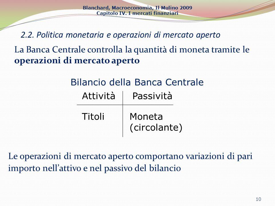 Blanchard, Macroeconomia, Il Mulino 2009 Capitolo IV. I mercati finanziari 2.2. Politica monetaria e operazioni di mercato aperto 10 La Banca Centrale