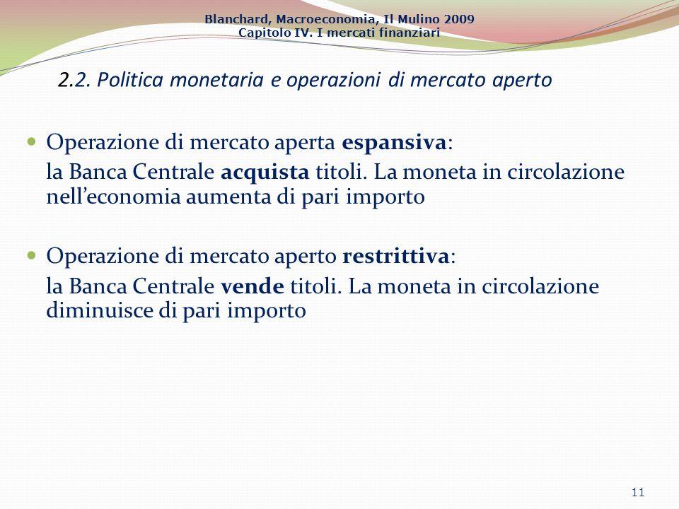 Blanchard, Macroeconomia, Il Mulino 2009 Capitolo IV. I mercati finanziari Operazione di mercato aperta espansiva: la Banca Centrale acquista titoli.