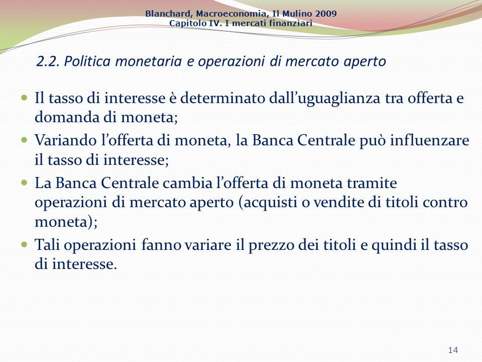 Blanchard, Macroeconomia, Il Mulino 2009 Capitolo IV. I mercati finanziari 2.2. Politica monetaria e operazioni di mercato aperto Il tasso di interess