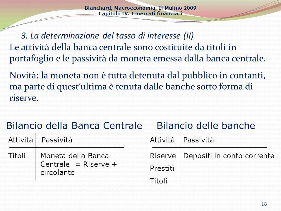 Blanchard, Macroeconomia, Il Mulino 2009 Capitolo IV. I mercati finanziari 3. La determinazione del tasso di interesse (II) 18 Bilancio della Banca Ce