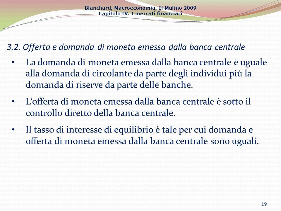 Blanchard, Macroeconomia, Il Mulino 2009 Capitolo IV. I mercati finanziari 3.2. Offerta e domanda di moneta emessa dalla banca centrale 19 La domanda