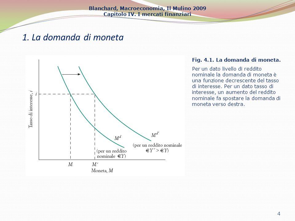Blanchard, Macroeconomia, Il Mulino 2009 Capitolo IV. I mercati finanziari 1. La domanda di moneta 4 Fig. 4.1. La domanda di moneta. Per un dato livel