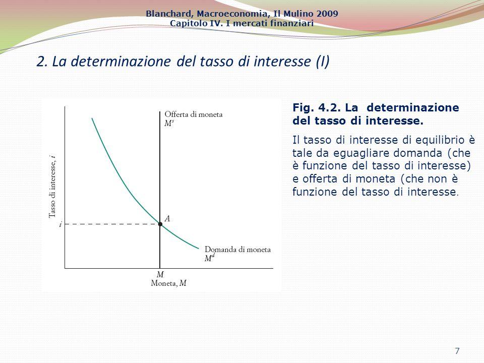 Blanchard, Macroeconomia, Il Mulino 2009 Capitolo IV. I mercati finanziari 2. La determinazione del tasso di interesse (I) 7 Fig. 4.2. La determinazio
