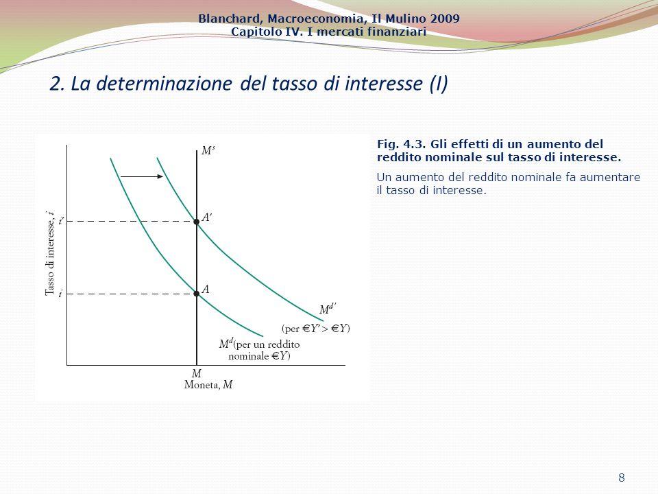 Blanchard, Macroeconomia, Il Mulino 2009 Capitolo IV. I mercati finanziari 2. La determinazione del tasso di interesse (I) 8 Fig. 4.3. Gli effetti di