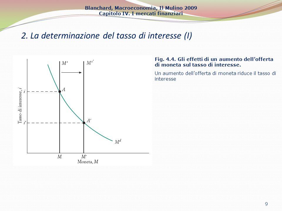 Blanchard, Macroeconomia, Il Mulino 2009 Capitolo IV. I mercati finanziari 2. La determinazione del tasso di interesse (I) 9 Fig. 4.4. Gli effetti di
