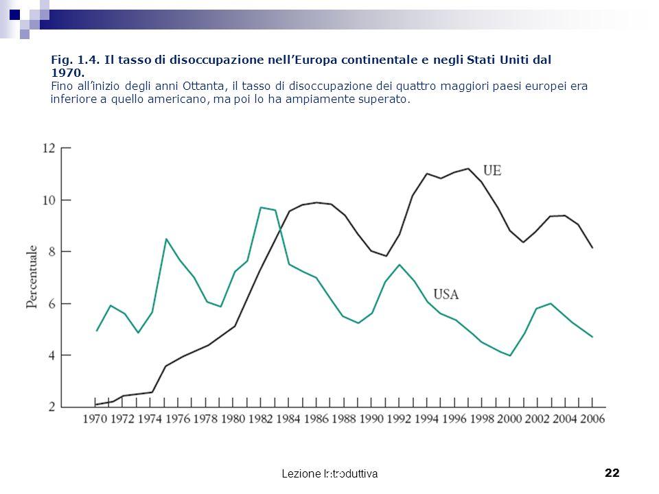 Lezione Introduttiva 23 Come ridurre la disoccupazione europea.