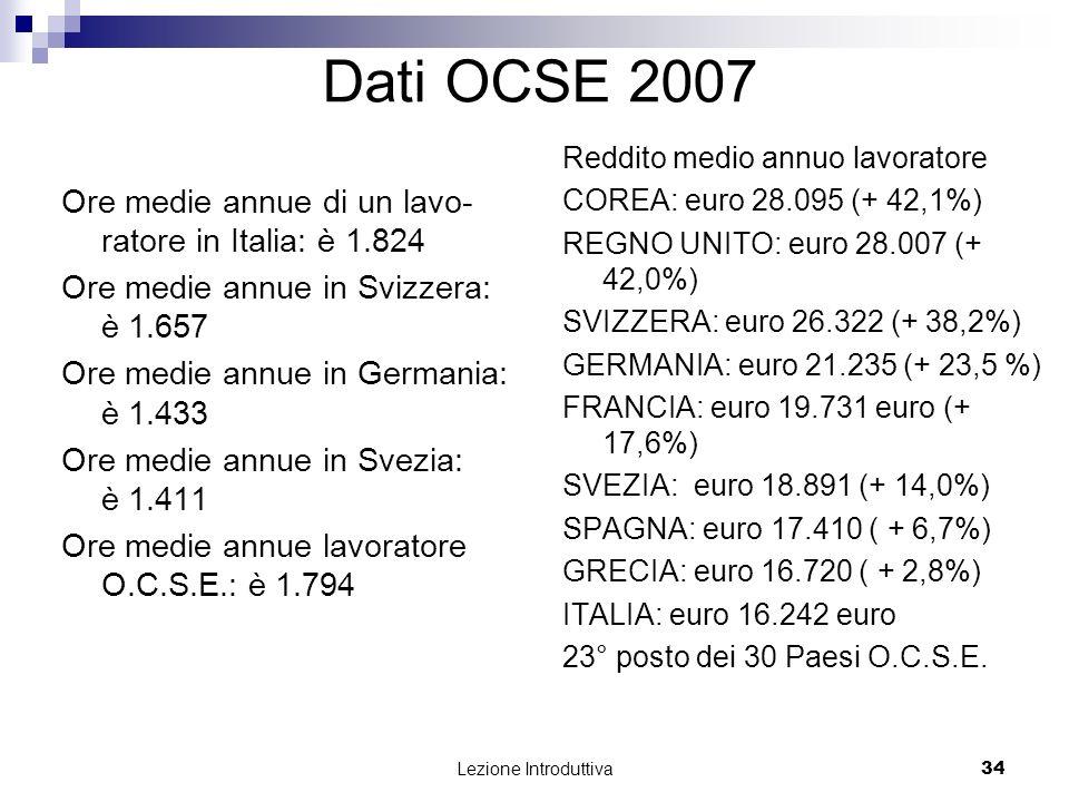 Lezione Introduttiva 35 Mentre quota di popolazione in età lavorativa si assottiglia 2005 2050