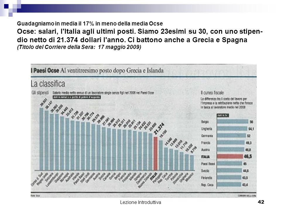 Lezione Introduttiva 43 La disuguaglianza nella distribuzione del reddito Fonte: ISTAT