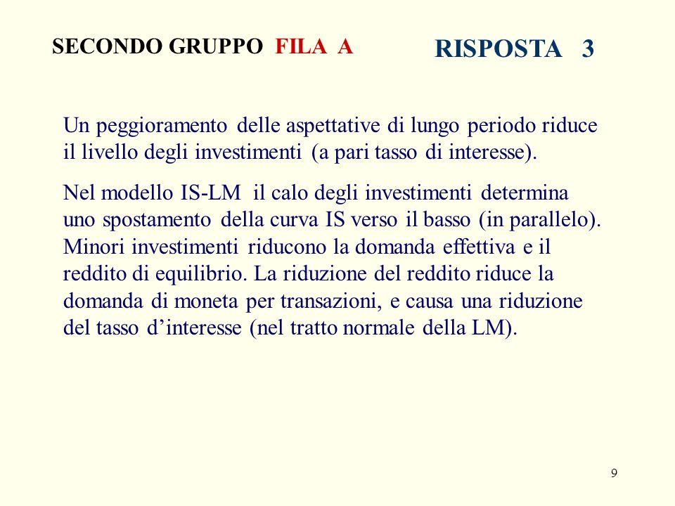 9 SECONDO GRUPPO FILA A RISPOSTA 3 Un peggioramento delle aspettative di lungo periodo riduce il livello degli investimenti (a pari tasso di interesse).