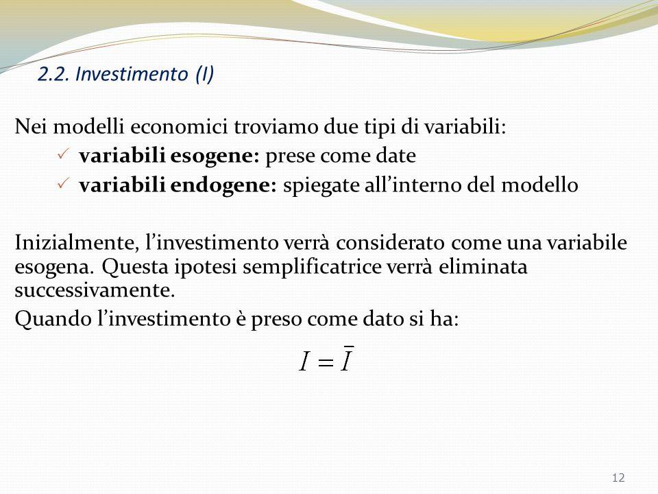 2.1. Consumo (C) 11 Fig. 3.1. Consumo e reddito disponibile. Il consumo aumenta col reddito disponibile, ma meno che proporzionalmente.