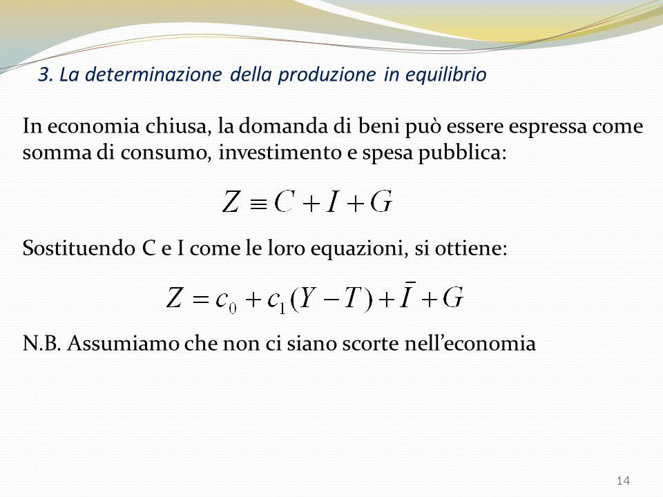 2.3. Spesa pubblica (G) Insieme alle imposte, T, la spesa pubblica, G, descrive la politica fiscale del governo – le scelte del governo circa le entra