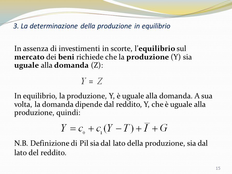 3. La determinazione della produzione in equilibrio In economia chiusa, la domanda di beni può essere espressa come somma di consumo, investimento e s