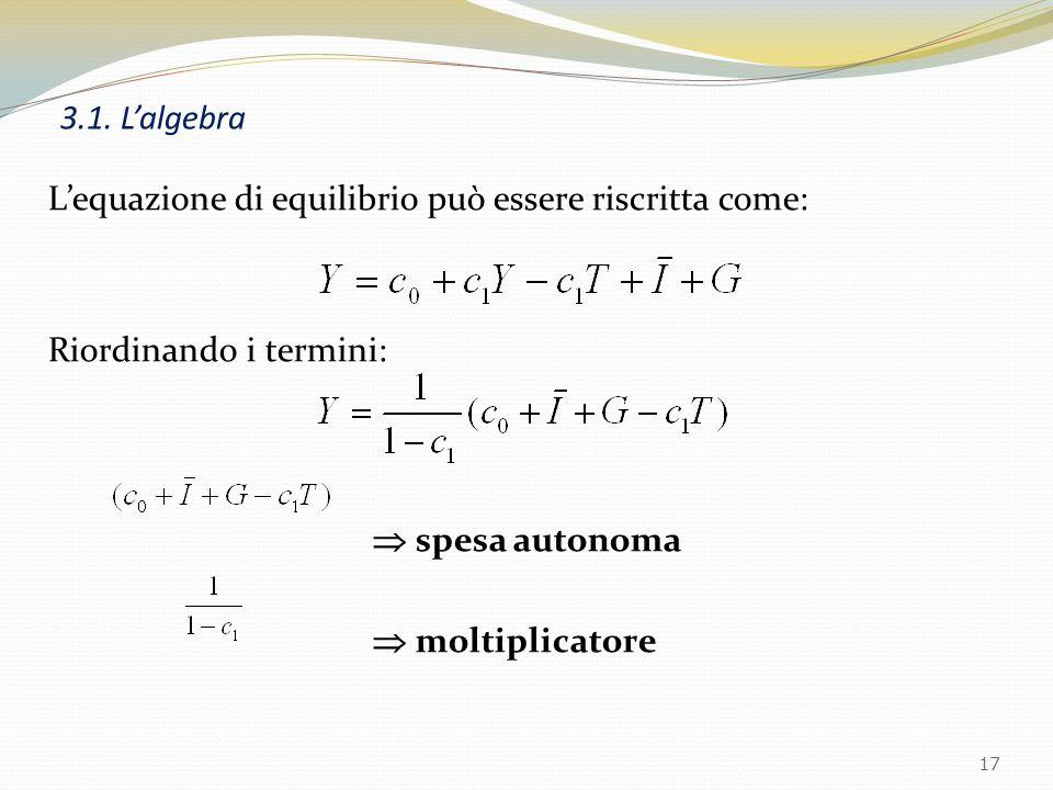 3. La determinazione della produzione in equilibrio I macroeconomisti seguono generalmente tre passi nella ricerca: 1. lalgebra assicura la coerenza l