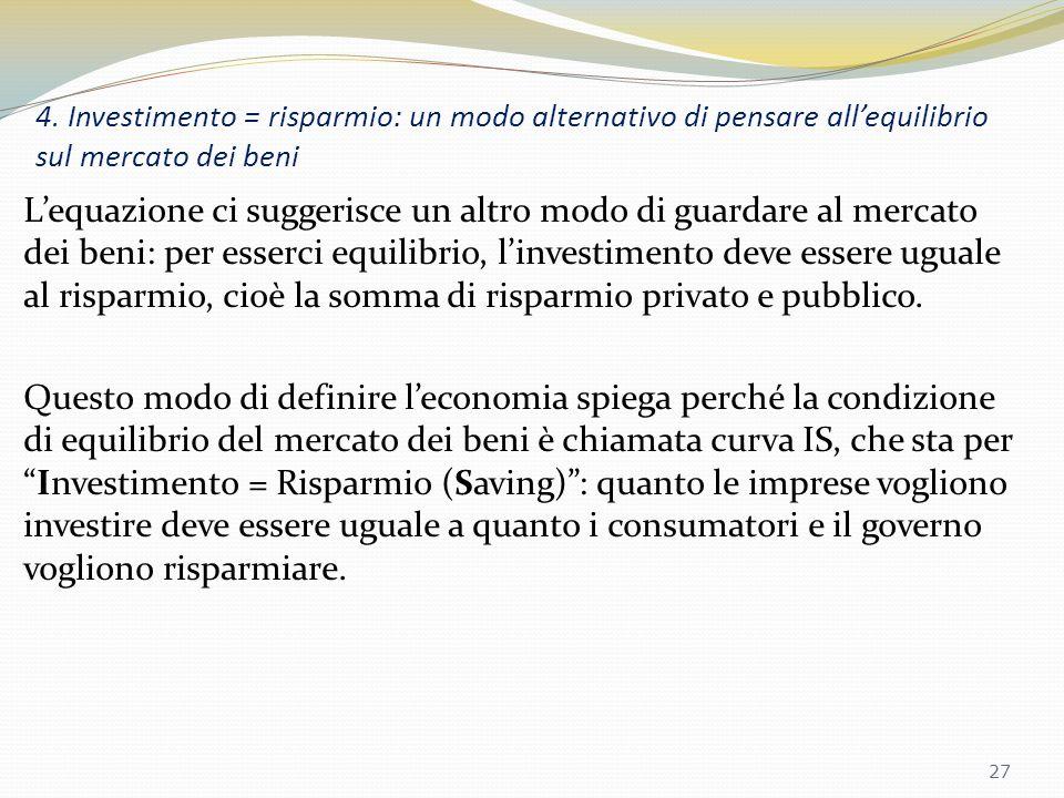4. Investimento = risparmio: un modo alternativo di pensare allequilibrio sul mercato dei beni La produzione deve essere uguale alla domanda: Sottraen