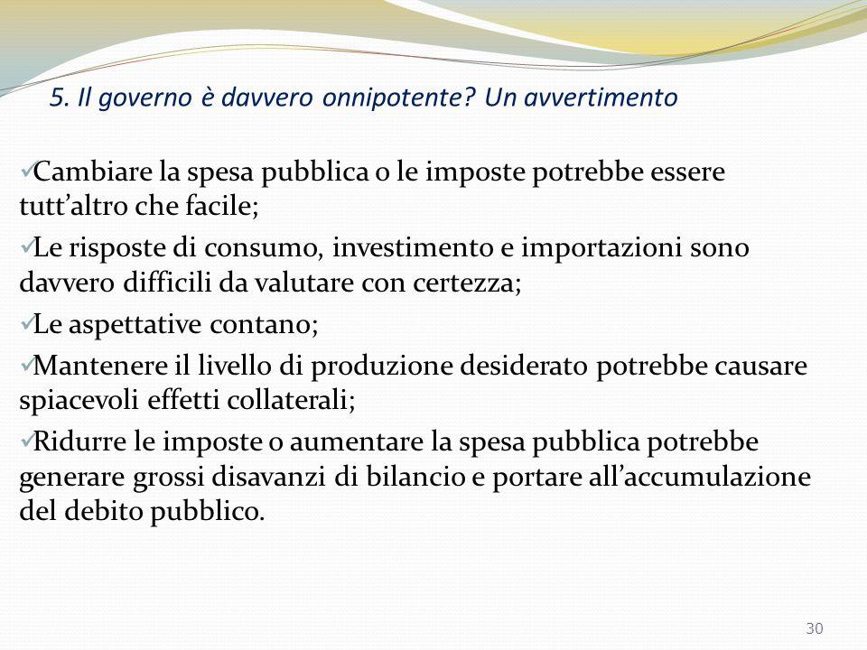 4. Investimento = risparmio: un modo alternativo di pensare allequilibrio sul mercato dei beni In equilibrio, linvestimento deve essere pari al rispar