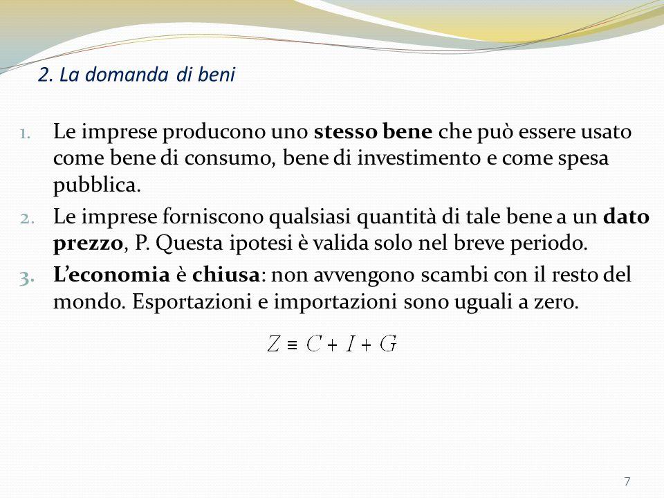 2. La domanda di beni La domanda totale di beni, Z, può essere scritta come: Questa equazione è unidentità che definisce Z come la somma di consumo, i