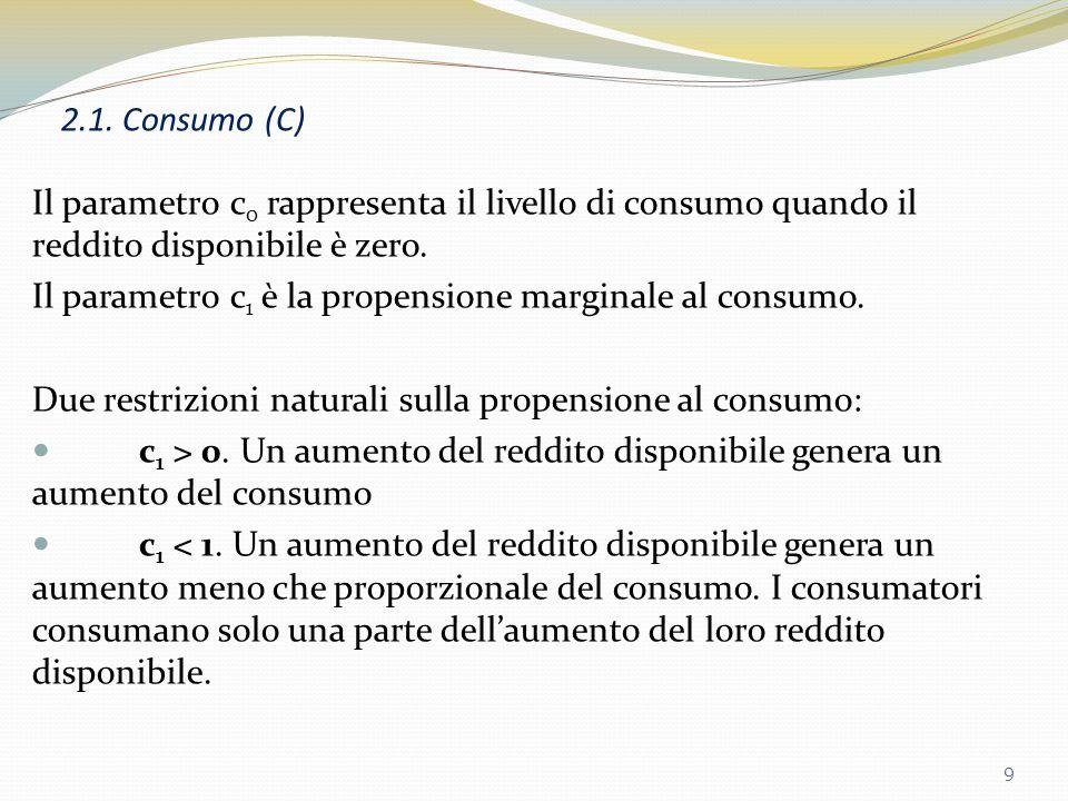 2.1. Consumo (C) Il reddito disponibile, (Y d ), è il fattore principale da cui dipendono le decisioni di consumo. La relazione tra il consumo e il re