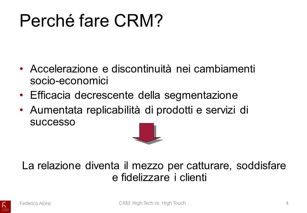 Federico AloisiCRM: High Tech vs.High Touch4 Perché fare CRM.