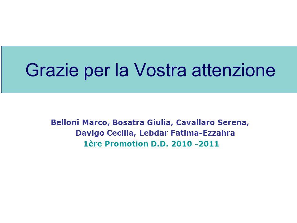Grazie per la Vostra attenzione Belloni Marco, Bosatra Giulia, Cavallaro Serena, Davigo Cecilia, Lebdar Fatima-Ezzahra 1ère Promotion D.D.